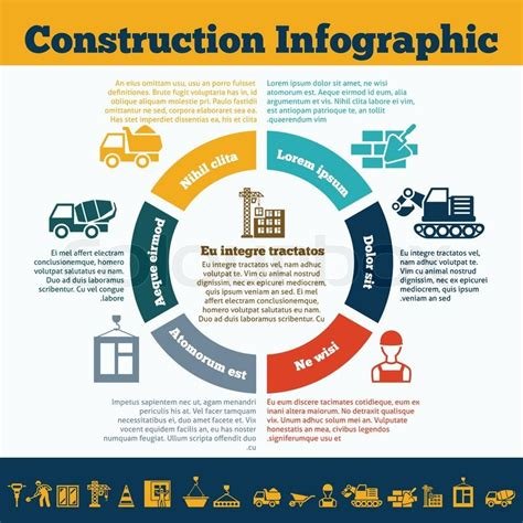 home construction costs considerations infographic building construction mason work team management