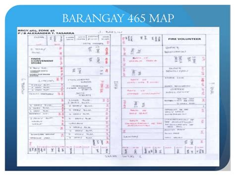 hazardous waste contingency plan template the barangay disaster risk reduction management plan