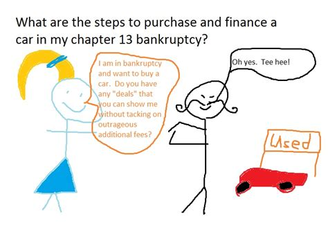 can you buy a house after a bankruptcy can you buy a house in bankruptcy 28 images after