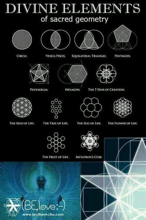 pattern of living meaning divine elements of sacred geometry what do you see