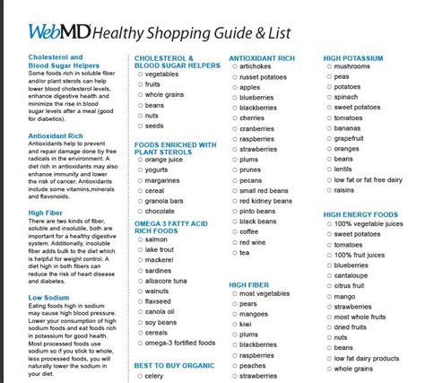 printable grocery list for diabetics grocery list for a diabetic liss cardio workout