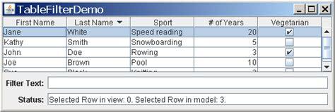 oracle java swing tutorial defaultcomboboxmodel java m 233 xico