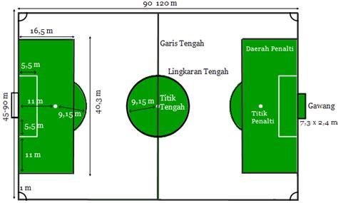 ukuran lapangan sepak bola standar internasional
