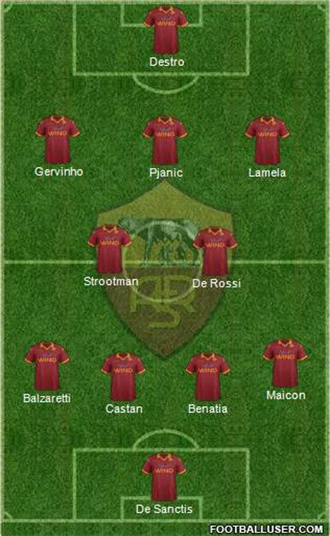 As Roma 01 as roma italy football formation