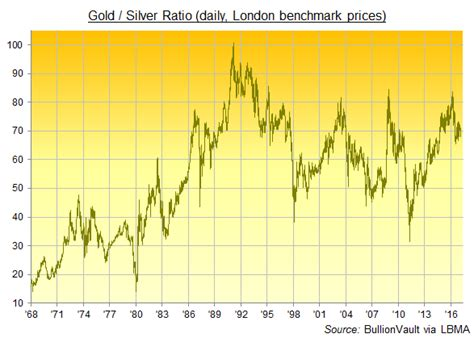 The Bullion Desk by Silver Hits Strong Resistance And Copper Breaks Out