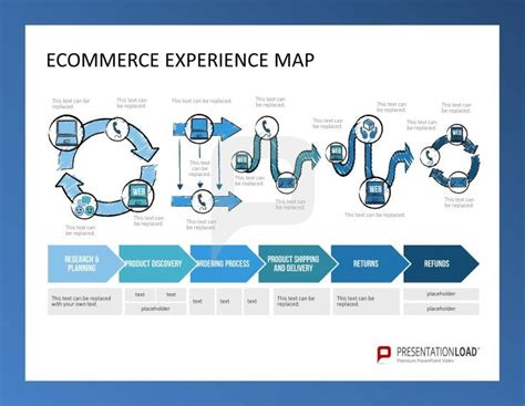 customer experience journey map template 81 best images about customer care powerpoint template