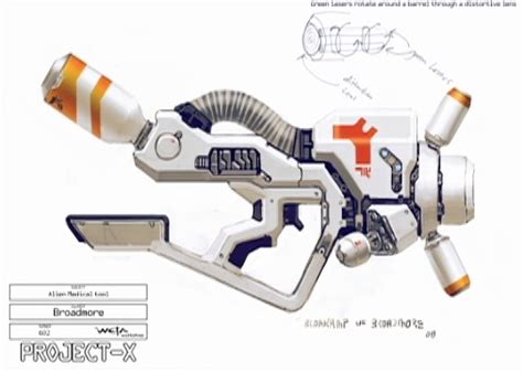 Kaos Weapon District 2 Cr by Amr B43 District 9 Wiki Fandom Powered By Wikia