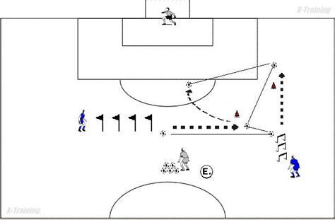 definicion de futbol sala ejercicios para mejorar la fuerza explosiva en el futbol