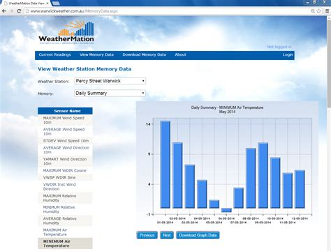 environdata weather stations weather stations software