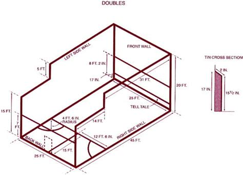 Minimum Ceiling Heights by American Courts Squash Court Information