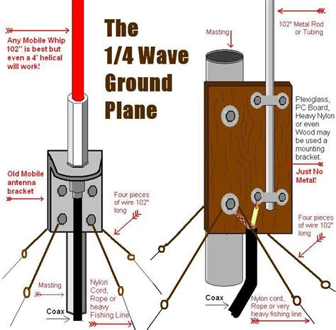 simple quarter wave ground plane ham radio ham radio antenna hf radio and