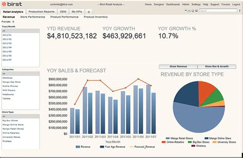 best business intelligence tools business intelligence tools business analytics software