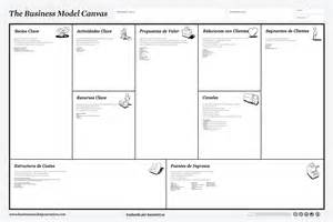 Lean Canvas Template Pdf by Lean Canvas Un Mapa Para Los Emprendedores Elemprendedor Ec