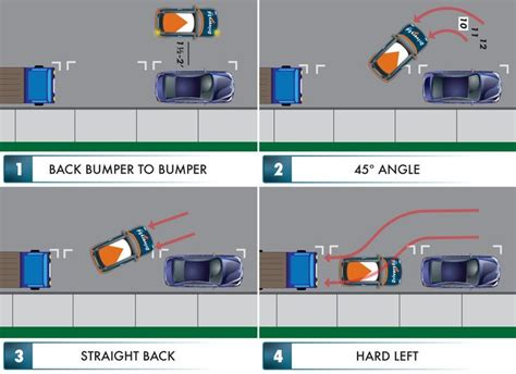 parallel test 20 best driving images on cars tips and