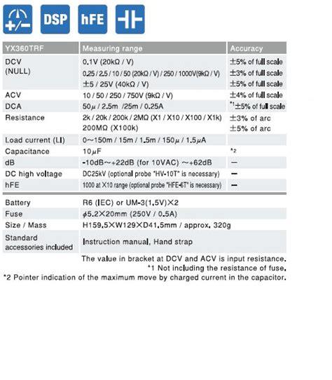 Baru Asli Multitester Sanwa Yx 360 Trf jual analog multimeter sanwa yx 360trf cipta trading