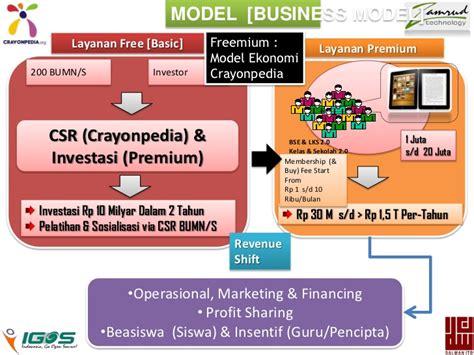 format absensi bimbel crayonpedia open flexible bizplan