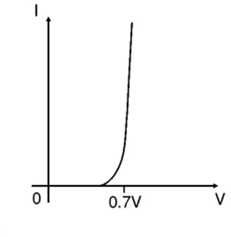 diode 1n4001 application electronik circuit fundamentals of diodes and their applications