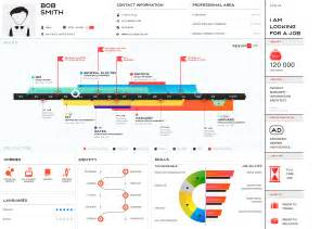 curriculum vitae exles journalist killed videos de terror resumup infographic resume business infographics