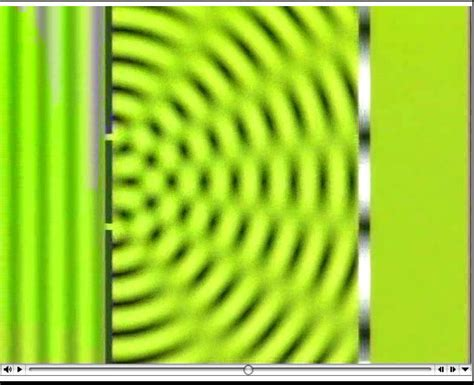 Light Interference by Interference