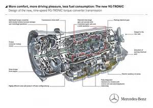 Automatic Transmission Mercedes Releases Details On 9g Tronic Nine Speed Auto