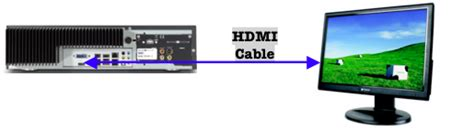 supplemental s dvi monitor set up for casablanca s 3000 and s 6000
