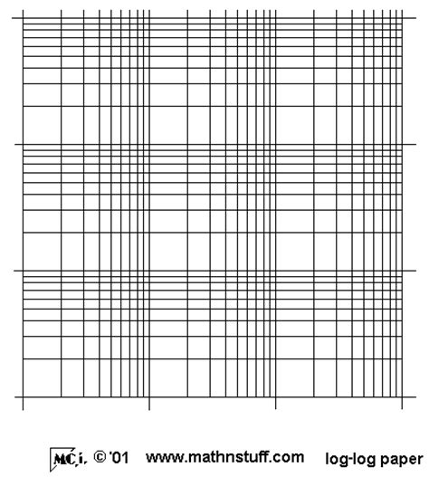 Paper Log - semiregular tilings of the hyperbolic plane mathematics