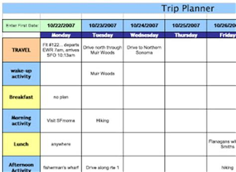 planning a trip template docs september 2007