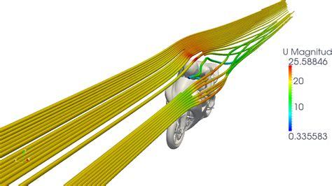 Motorrad Simulation by Motorbike Simulation