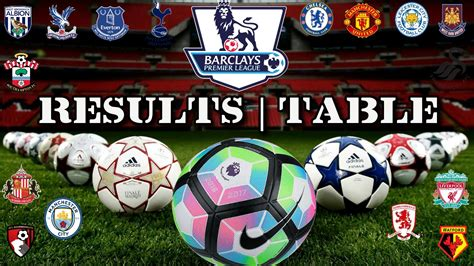 barclays premier league table 2016 barclays premier league 2016 17 results table matchday