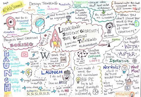 design thinking john spencer day 6 john spencer launshing student creativity though