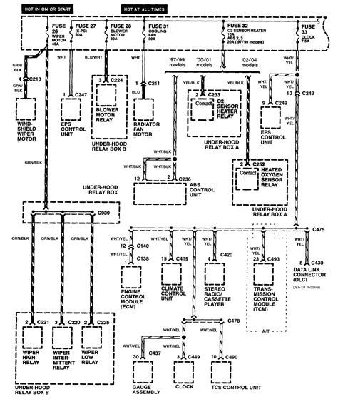 lincoln ls fuse diagram wiring library