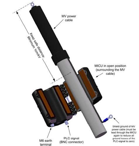 inductive coupling kit micu 300a s lf grupo premo