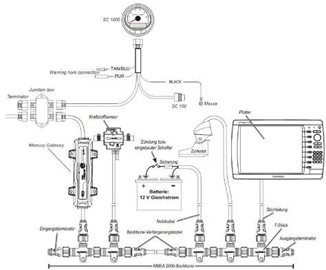 mercury smartcraft gauges wiring diagram wiring diagram with description mercury smartcraft wiring diagram 28 images garmin vs maretron nmea 2000 gauges and sensors