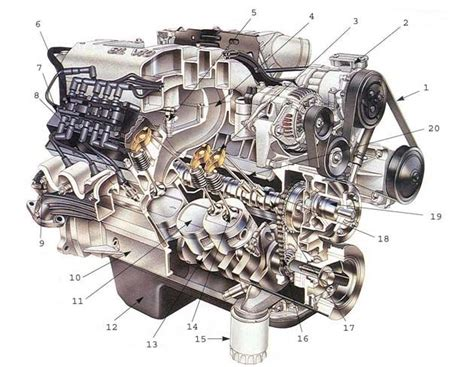 internal combustion engine exploded view google search engineering combustion engine
