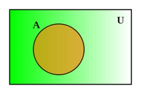 imagenes conjuntos matematicos teoria de conjuntos tipos de conjuntos