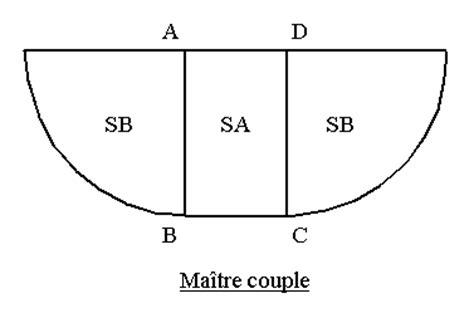 Piscine Gifi 239 by Calcul Du Volume Et Du Port Des Navires Selon Le P 232 Re Fournier