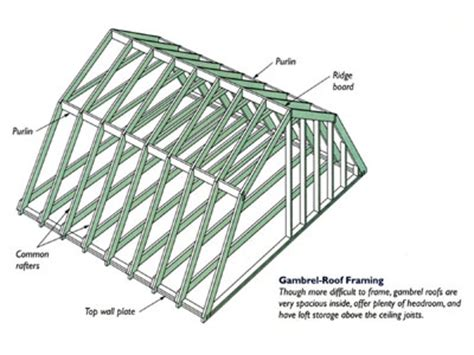 gambrel roof plans sy sheds 10x14 gambrel shed plans