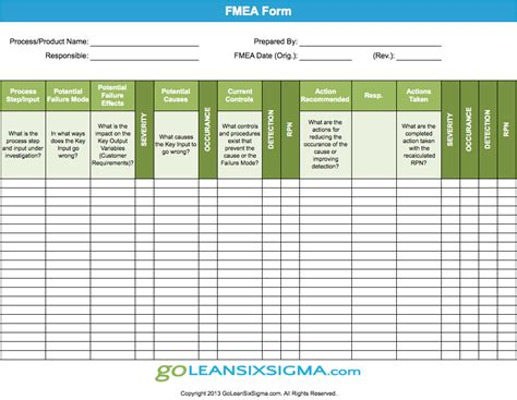 28 fmea excel template failure mode and effects analysis