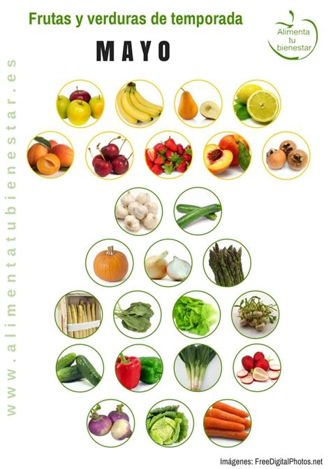 fruites y verdures frutas y verduras de temporada para cada mes a 241 o