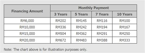 ocbc housing loan malaysia ocbc personal loan pinjaman peribadi malaysia