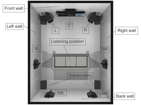 set   home theater sound system