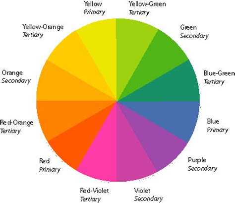 what makes the color color theory and color combinations