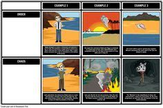 lord of the flies theme order vs chaos 1000 images about lord of the flies on pinterest the