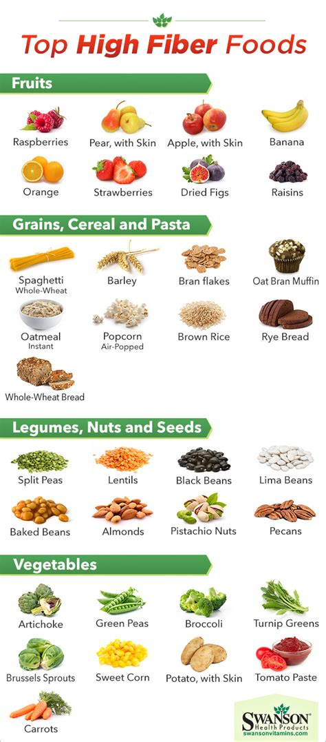 vegetables high in fiber the top high fiber foods how many do you eat