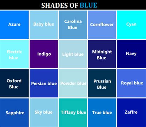 blue colors names colors kutensky