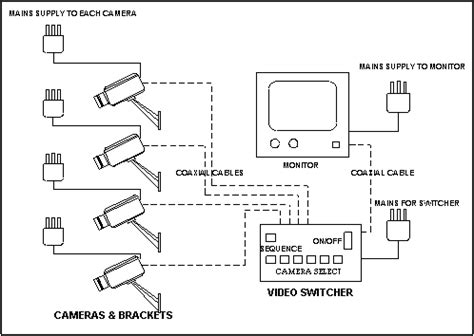 cctv connection diagram wiring schematic 40 wiring
