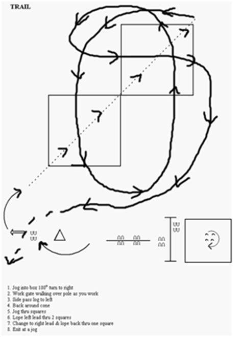trail pattern zum download trail class practice patterns