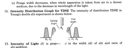 pattern separation definition important questions for cbse class 12 physics interference