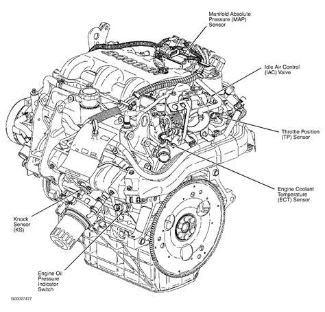 2001 chevrolet venture wiring diagram free picture