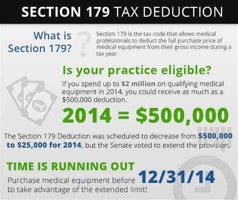 section 179 in 2014 2014 section 179 deduction limit share the knownledge